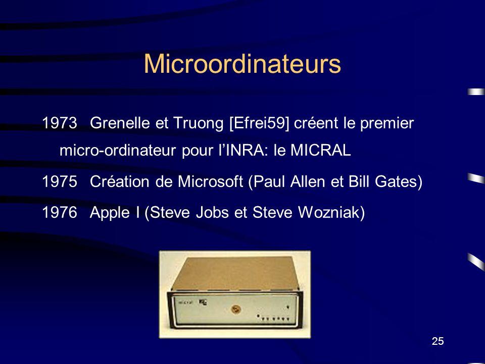 Microordinateurs 1973 Grenelle et Truong [Efrei59] créent le premier micro-ordinateur pour l'INRA: le MICRAL.